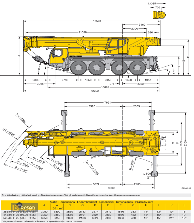 Автокран 60 т LIEBHERR LTM 1060