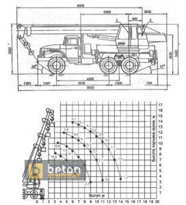 26.2 Avtokran 16 тн -URAL-KS-3574-